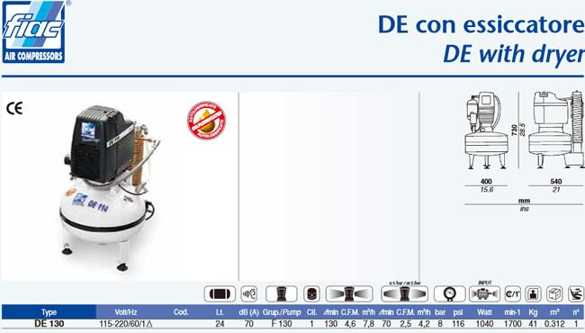 FIAC Scheda tecnica compressori ad uso medicale
