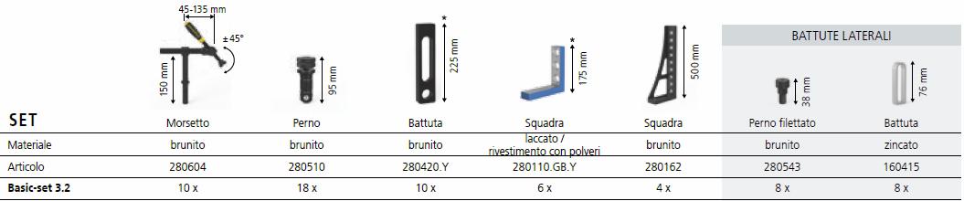 Accessori Tavolo da saldatura modello BASIC 28