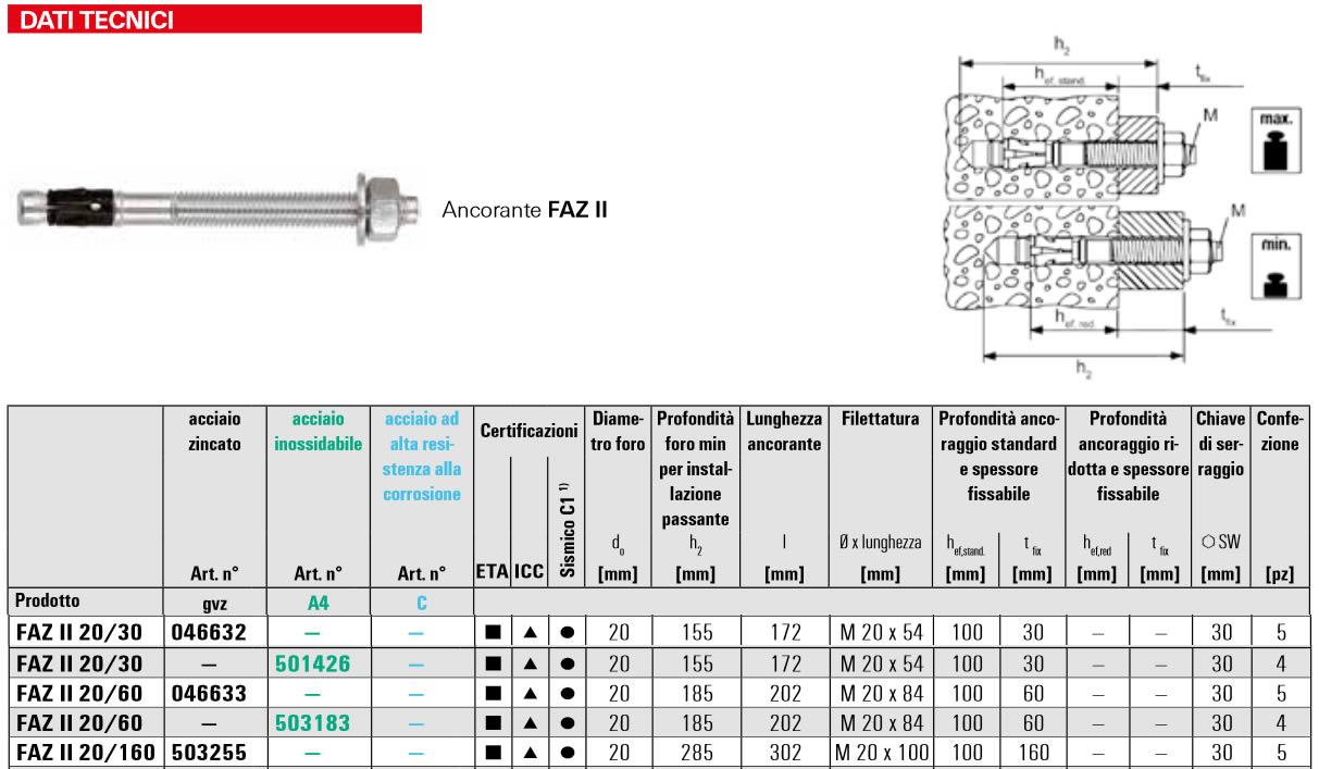 Scheda tecnica ancorante a espansione FAZ II