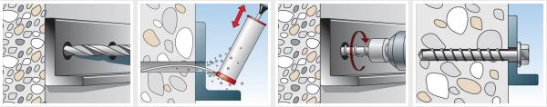 Funzionamento vite per calcestruzzo FBS-M8-M10-I