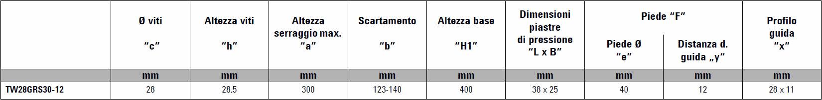 tabella dettagliata elementi di serraggio TW28GRS