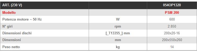 Dettagli e misure pulitrice per metalli LTF