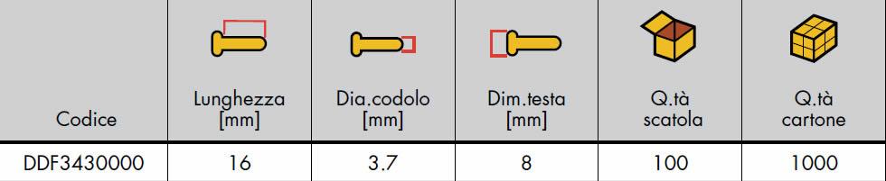 Dettagli chiodi PAT per chiodatrici a polvere