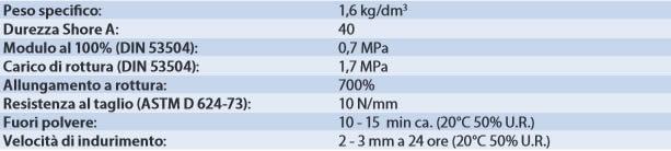 Sigillante multiuso ms techno seal nero 600ml 12pz 1004519 for Generatori silenziati per camper