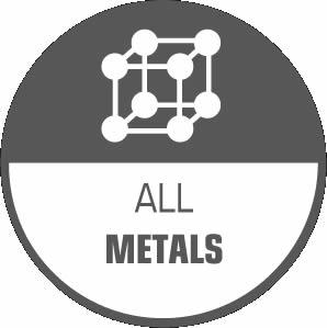 utilizzo Set per metallo