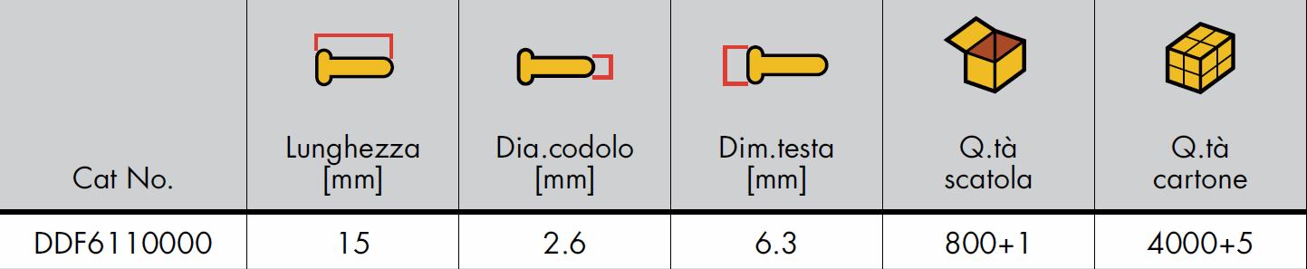 Dettagli chiodi + bombola gas chiodatrice DeWalt C5