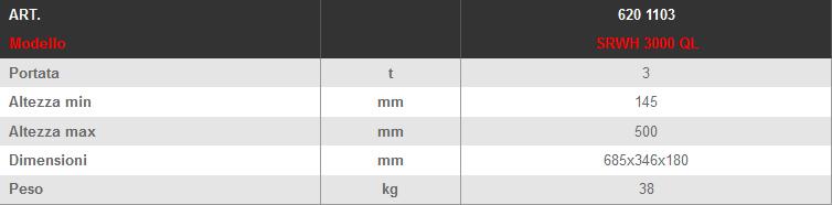Dettagli e misure cric a carrello RWH LTF