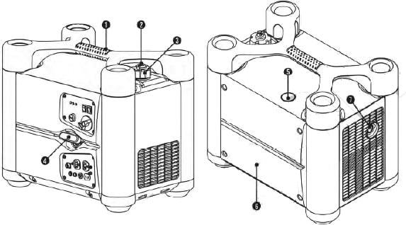 generatore GI01/20 Fervi