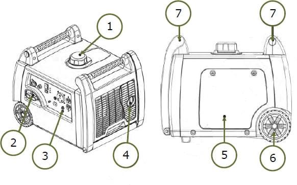 generatore GI01/32 Fervi