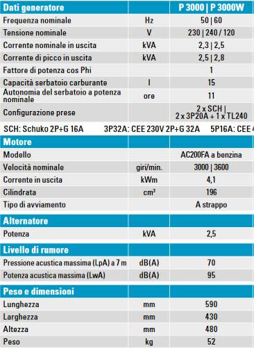 tabella dettagliata generatore portatile P3000