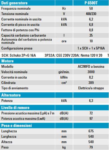 tabella dettagliata generatore portatile P6500T