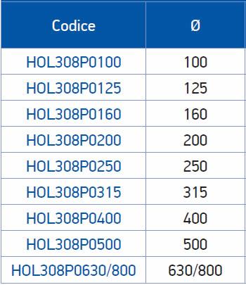 tabella dettagliata griffe diritte 308P