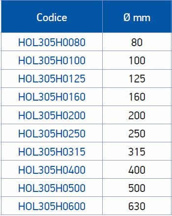 tabella dettagliata griffe rovesce 305H