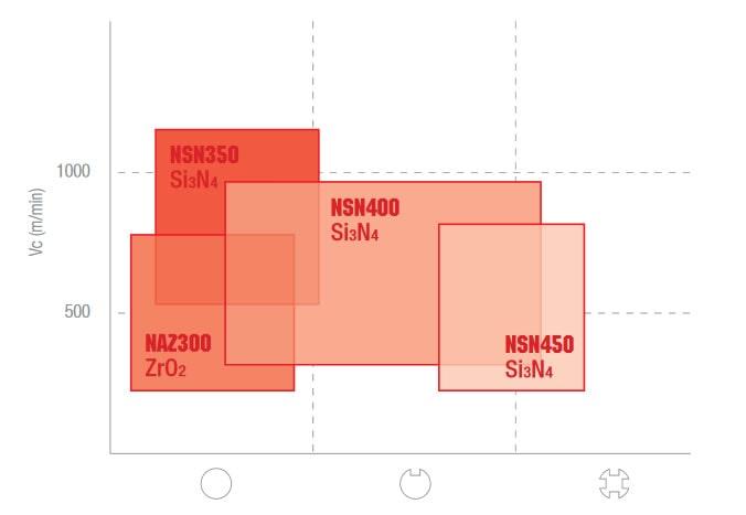 tabella dettagliata CNMA 160612-GP
