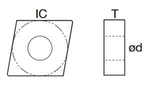 Dettaglio misure inserto Nikko Tools