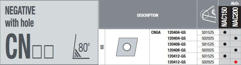 tabella dettagliata inserto CNGA 120404-GS
