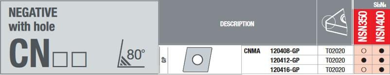 tabella dettagliata inserto CNMA 120408-GP