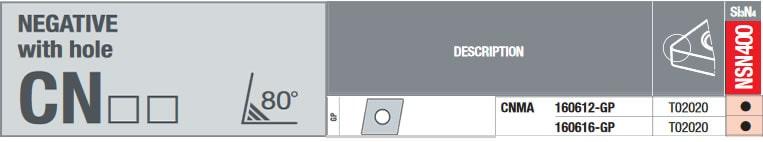 tabella dettagliata inserto CNMA 160612-GP