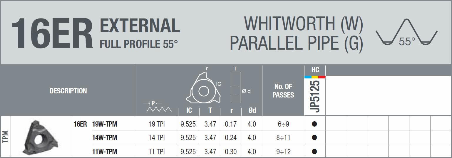 tabella dettagliata inserto 16ER 19W-TPM