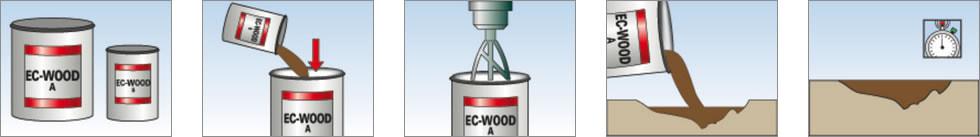 Malta epossidica EC-WOOD