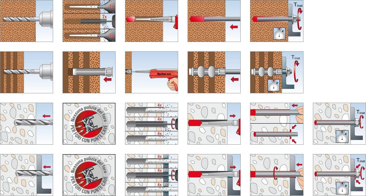 illustrazione istruzioni FIS VS 100 P Fischer