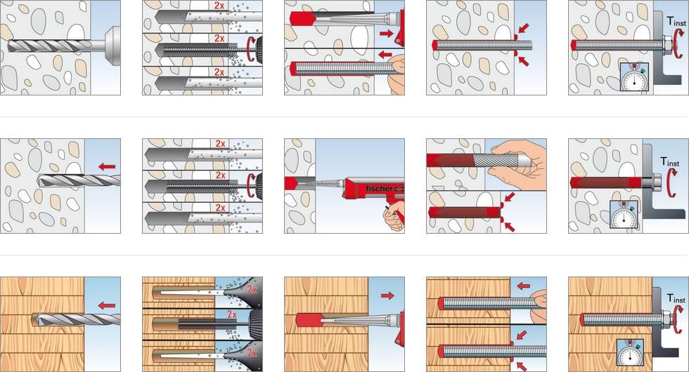 illustrazione istruzioni FIS SB BOX Fischer