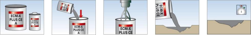 Malta ECM-X PLUS CE