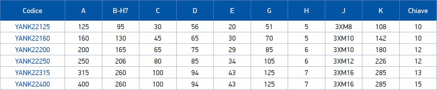 tabella dettagliata mandrino 22