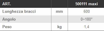 Dettagli misuratori d'angoli LTF