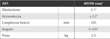 Dettagli misuratori elettronici LTF