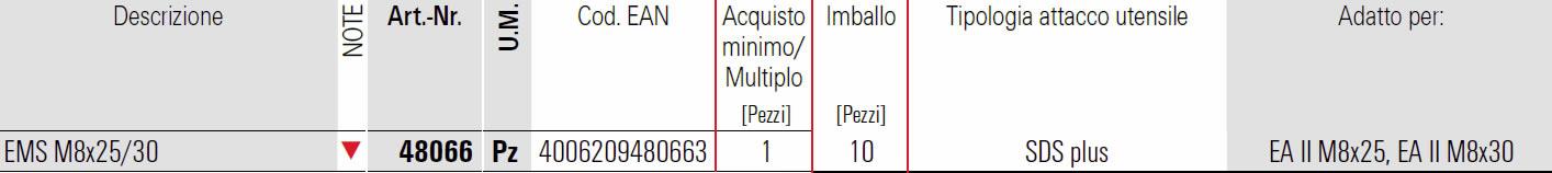 Scheda percussore EMS per tassello EA II Fischer