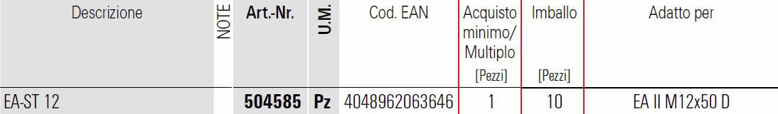 Scheda percussore EA-ST 12 per EA II Fischer