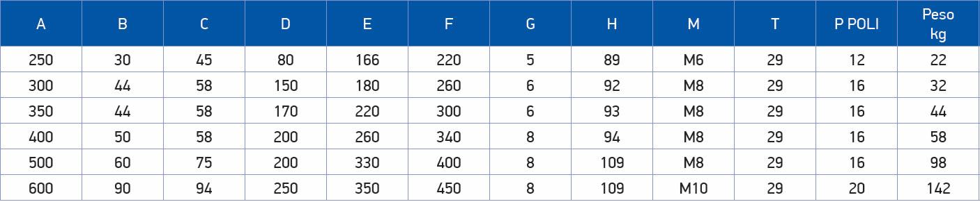 tabella dettagliata piano magnetico forza variabile