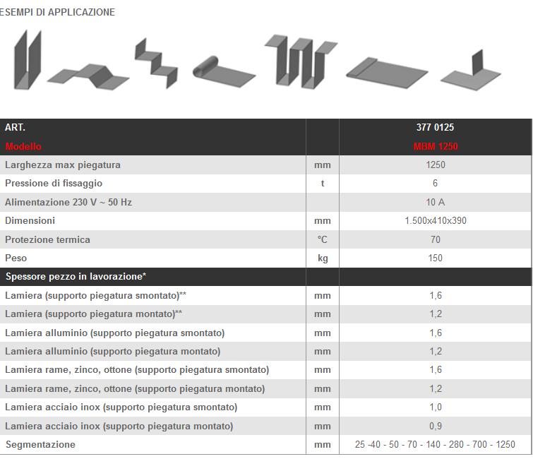 Dettagli e misure piegatrice LTF