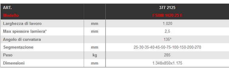 Dettagli e misure molatrici doppie LTF