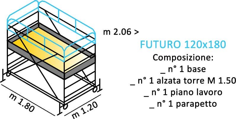 composizione ponteggi FUTURO 120X180
