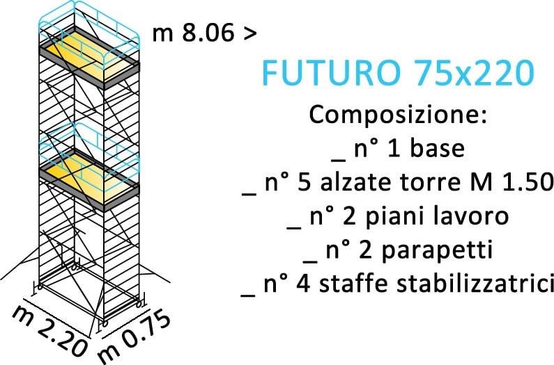 composizione ponteggi FUTURO 75X220