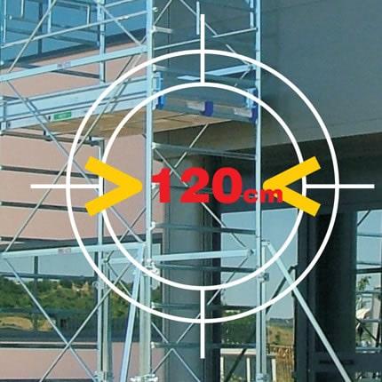 Caratteristiche SYSTEM 120X200 Marchetti