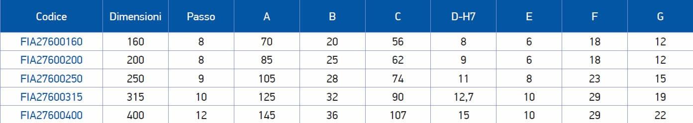 tabella dettagliata ricambio 276