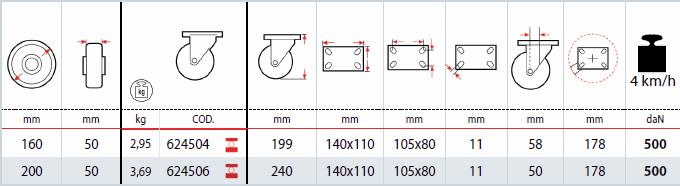 Dettagli tecnici TR-ROLL 62AL