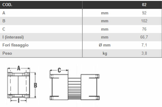 Dettagli separatori magnetici LTF