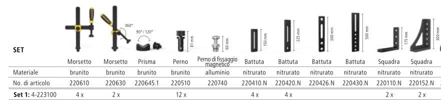 Accessori Tavolo da saldatura modello PROFESSIONAL 750 System 22