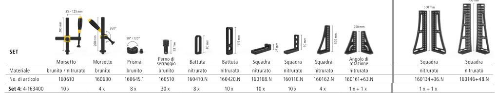 Dettagli Tavolo da saldatura modello PROFESSIONALE EXTREME 8.7