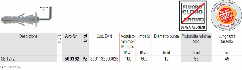 scheda tecnica tassello  a espansione SB 12/2 fischer