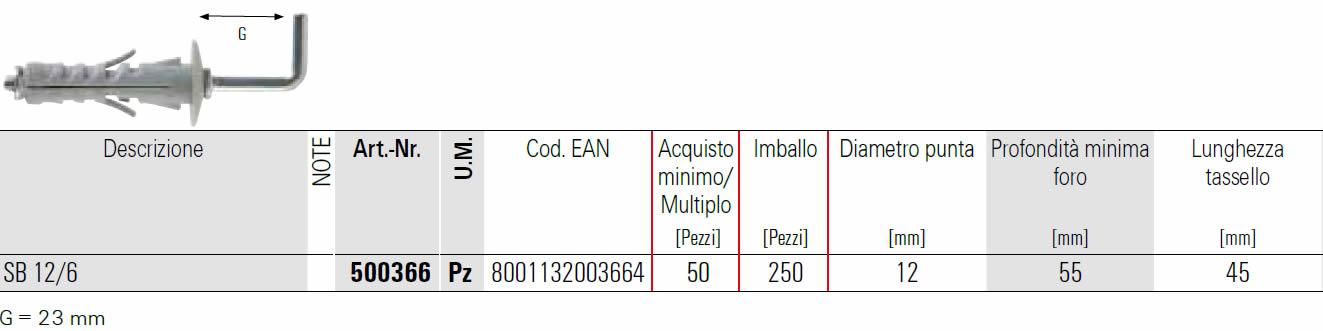 scheda tecnica tassello  a espansione SB 12/6 fischer