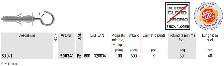 scheda tecnica tassello  a espansione SB 9/1 fischer