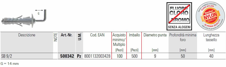 scheda tecnica tassello  a espansione SB 9/2 fischer