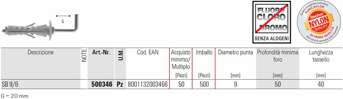 scheda tecnica tassello  a espansione SB 9/6 fischer