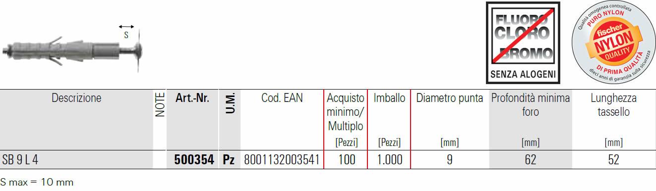 scheda tecnica tassello  a espansione SB 9 L4 fischer