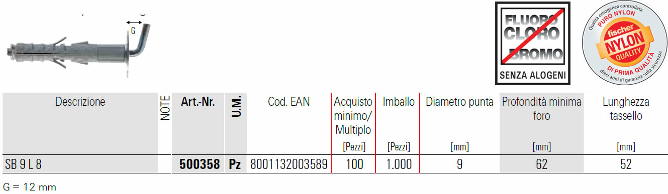 scheda tecnica tassello  a espansione SB 9 L8 fischer